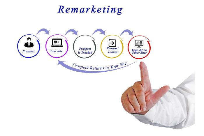 retargeting o remarketing è fontamentale per costruire brand awareness