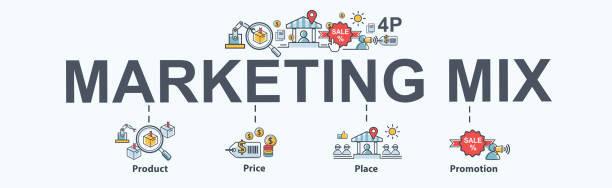 Le 4P Del Marketing Mix: Cosa Sono e Come Si Usano?